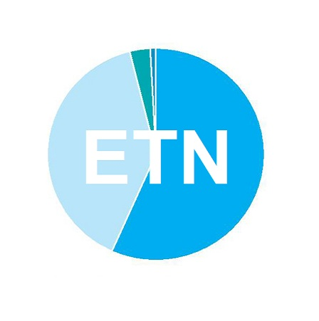 ETN - exchange traded notes