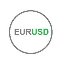 EUR/USD: волатильность как перед падением Lehman Brothers